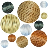 Polyester Waxed Cord 1mm